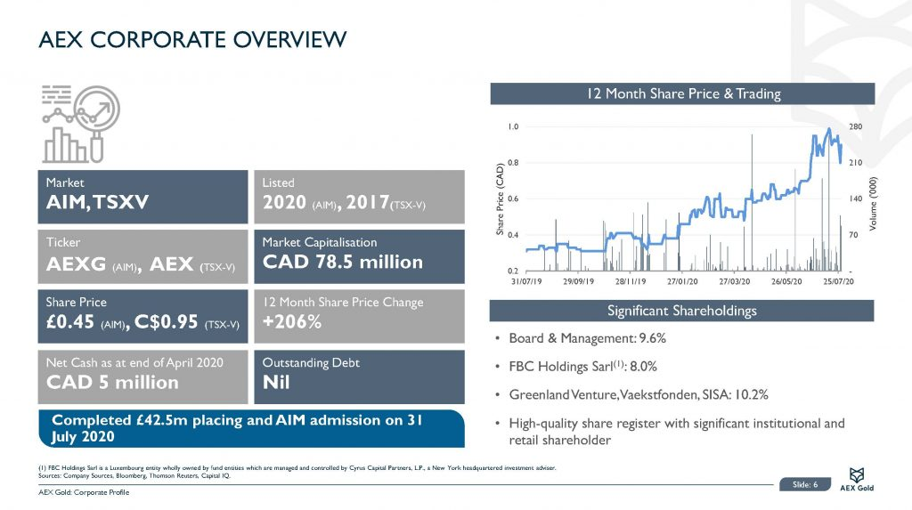 Aex Gold Corporate Presentation July 2020 R1 Page 06