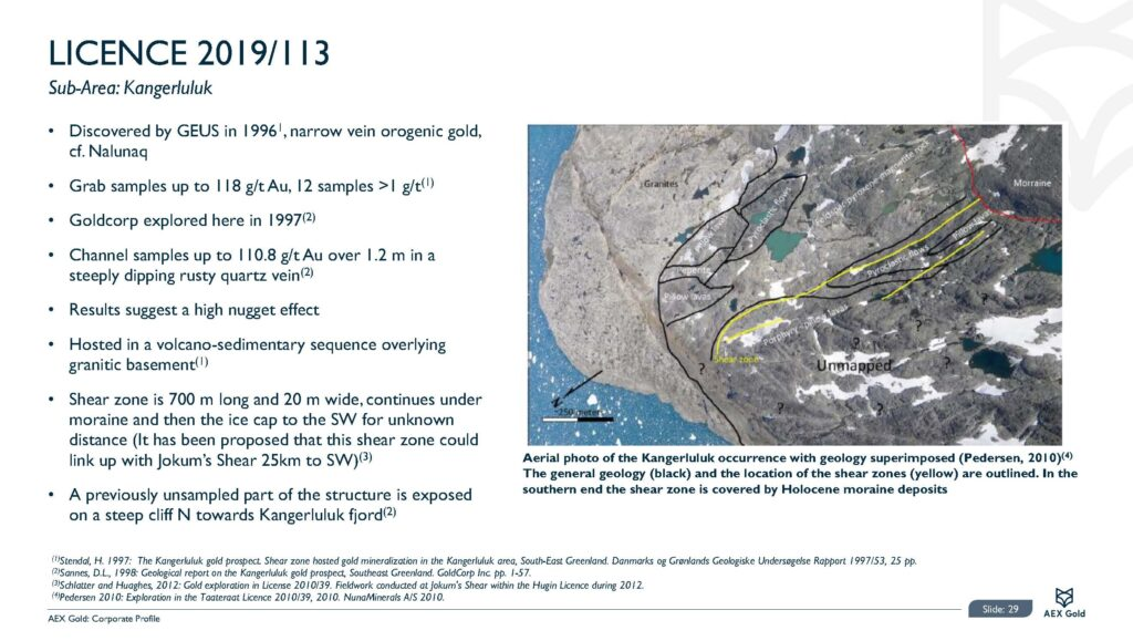 Aex Gold Corporate Presentation Feb 21 Final Page 29